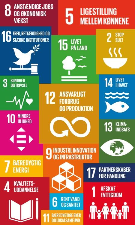 FN's Verdensmål nr. 12 - Ansvarligt forbrug og produktion!
